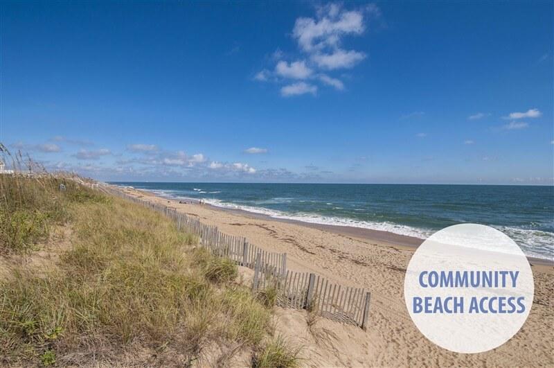 NOT SOON ENOUGH Community Beach Access
